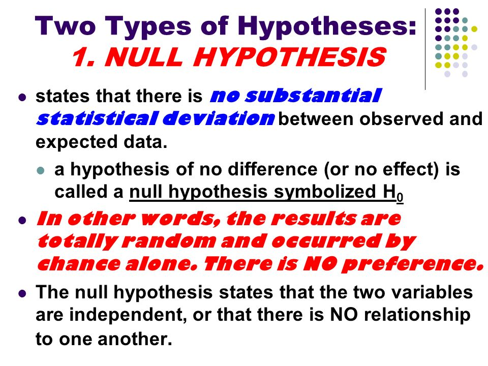 Two Types of Hypotheses: 1. NULL HYPOTHESIS