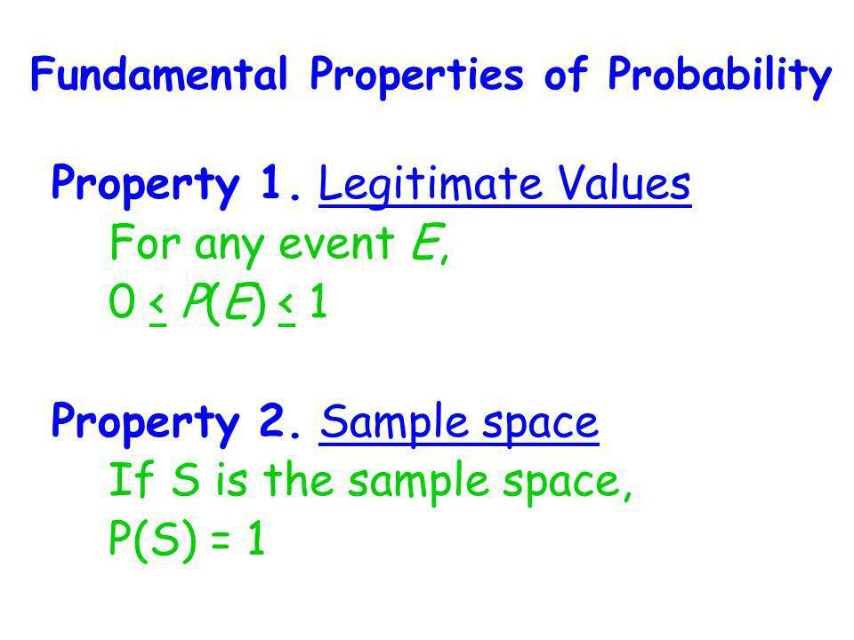 Fundamental Properties of Probability