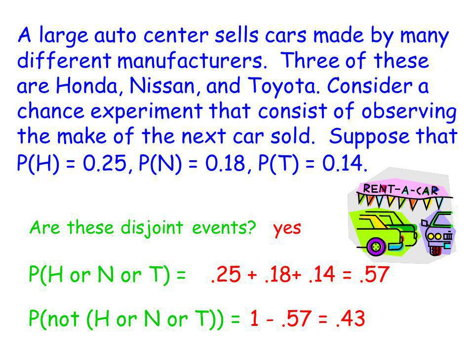 A large auto center sells cars made by many different manufacturers