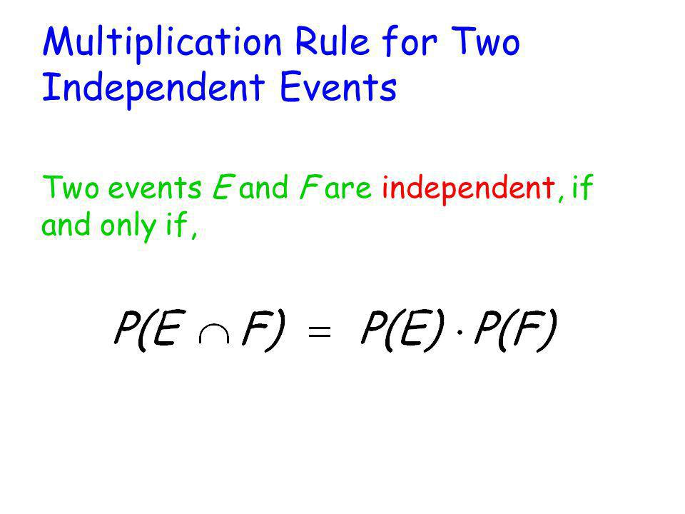 Multiplication Rule for Two Independent Events