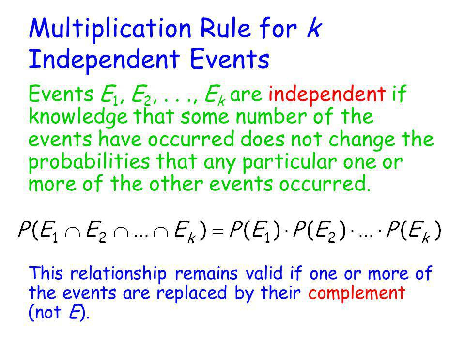 Multiplication Rule for k Independent Events