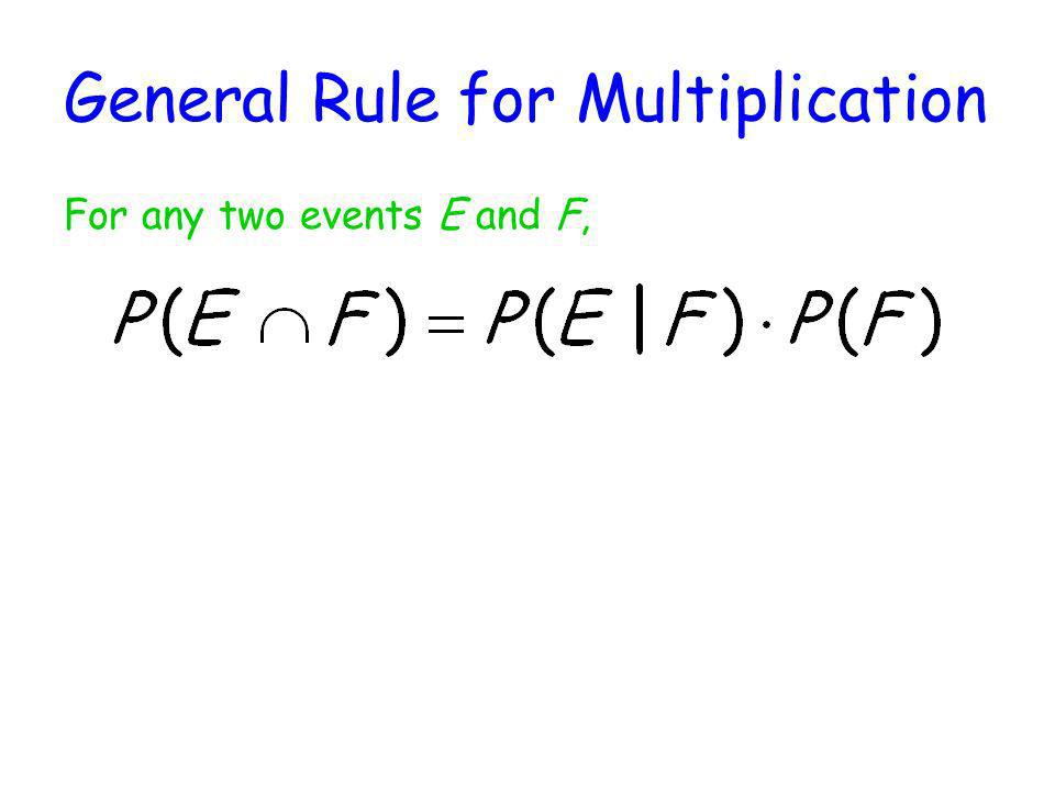 General Rule for Multiplication