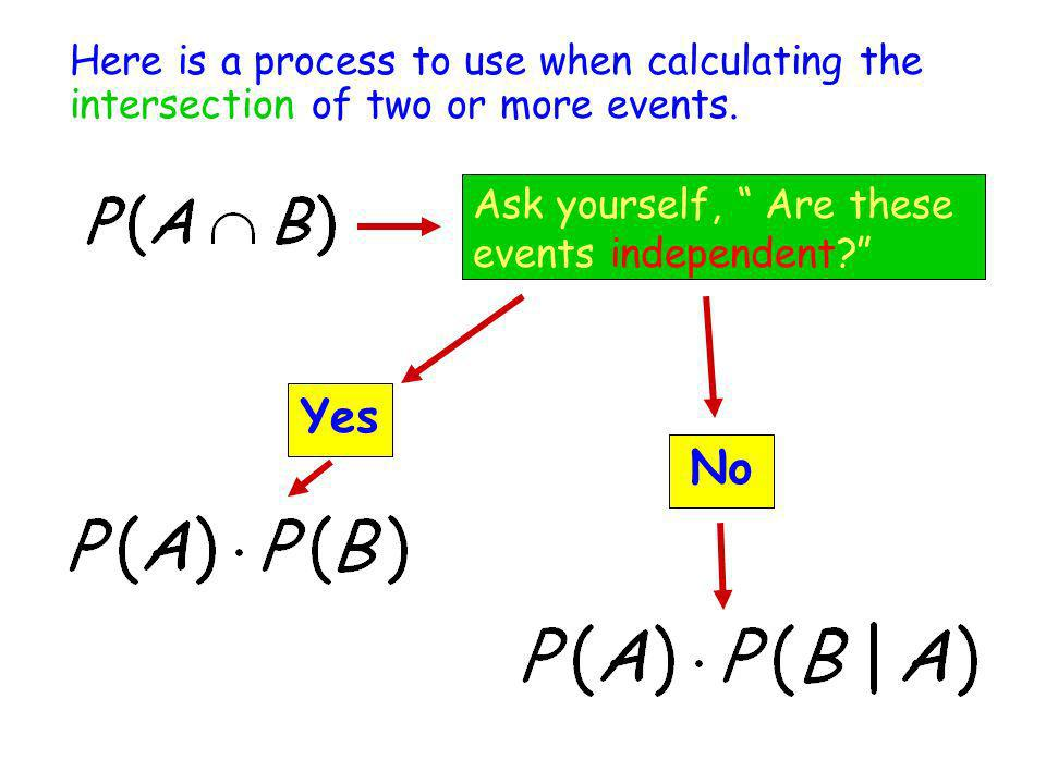 Here is a process to use when calculating the intersection of two or more events.