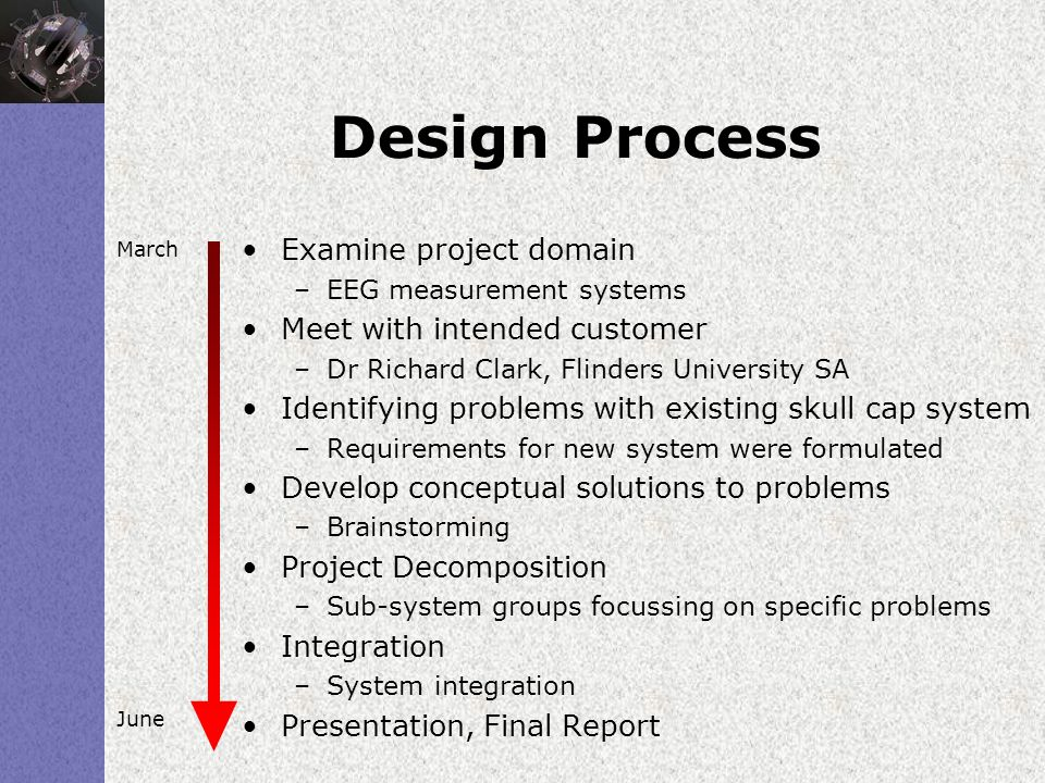 Design Process Examine project domain Meet with intended customer