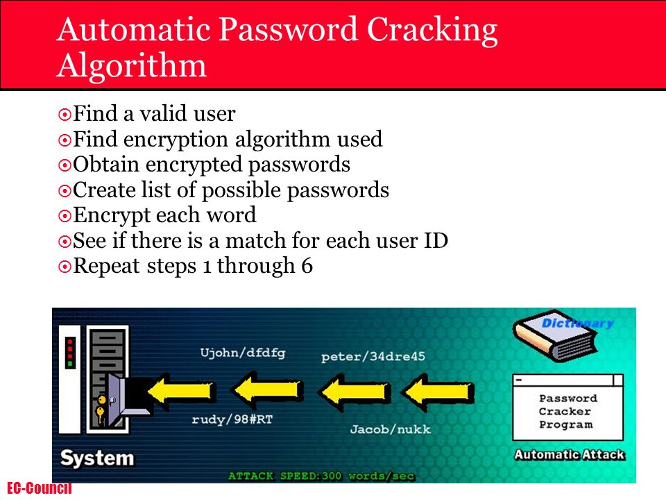 Automatic Password Cracking Algorithm