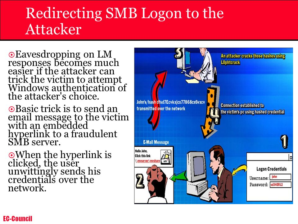 Redirecting SMB Logon to the Attacker