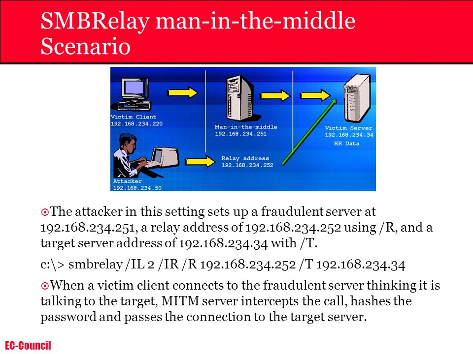 SMBRelay man-in-the-middle Scenario