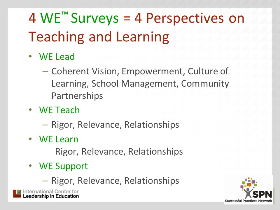 4 WE™ Surveys = 4 Perspectives on Teaching and Learning