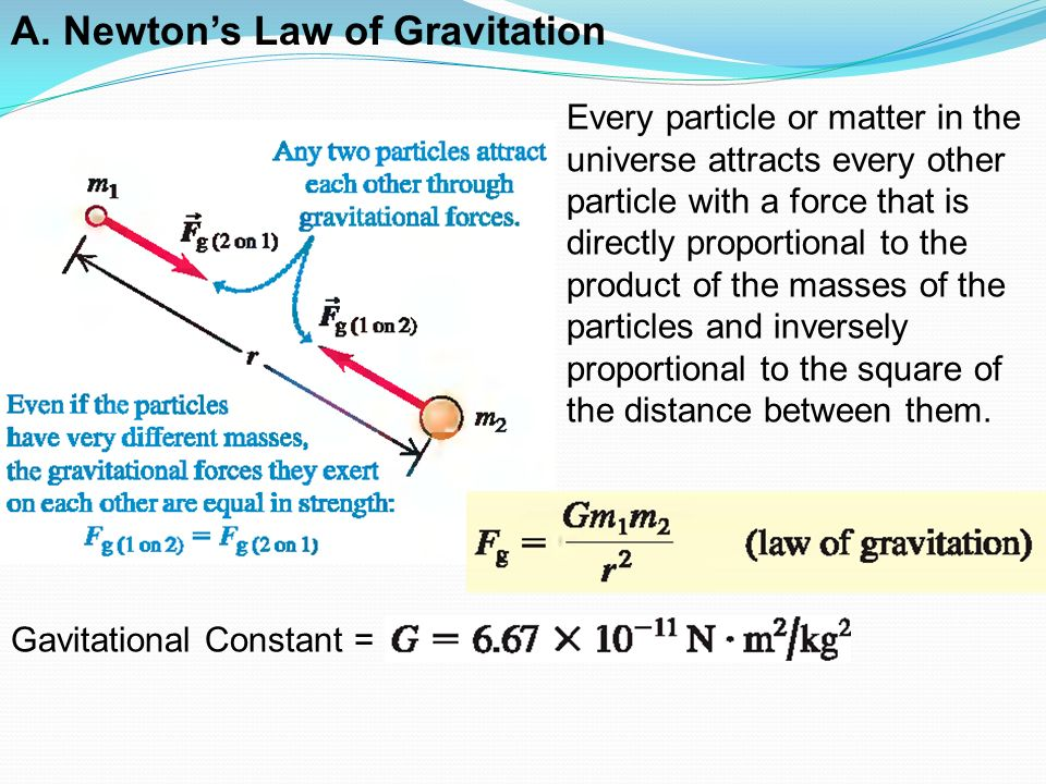 A. Newton's Law of Gravitation