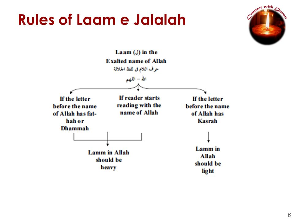 Rules of Laam e Jalalah