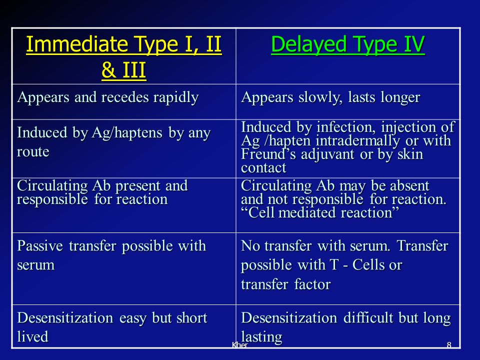 Immediate Type I, II & III