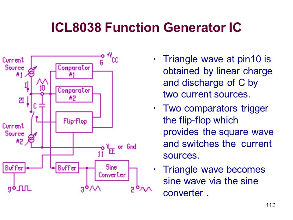 ICL8038 Function Generator IC