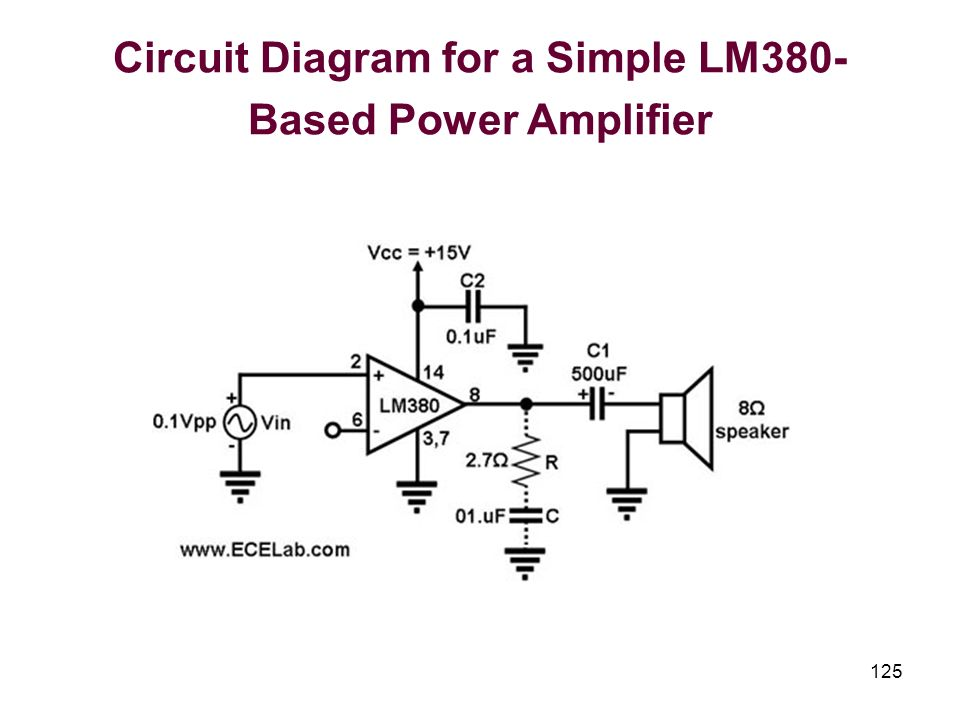 Circuit Diagram for a Simple LM380-Based Power Amplifier