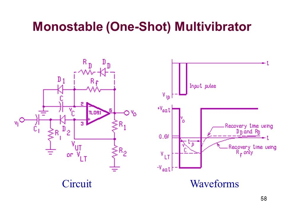 Monostable (One-Shot) Multivibrator