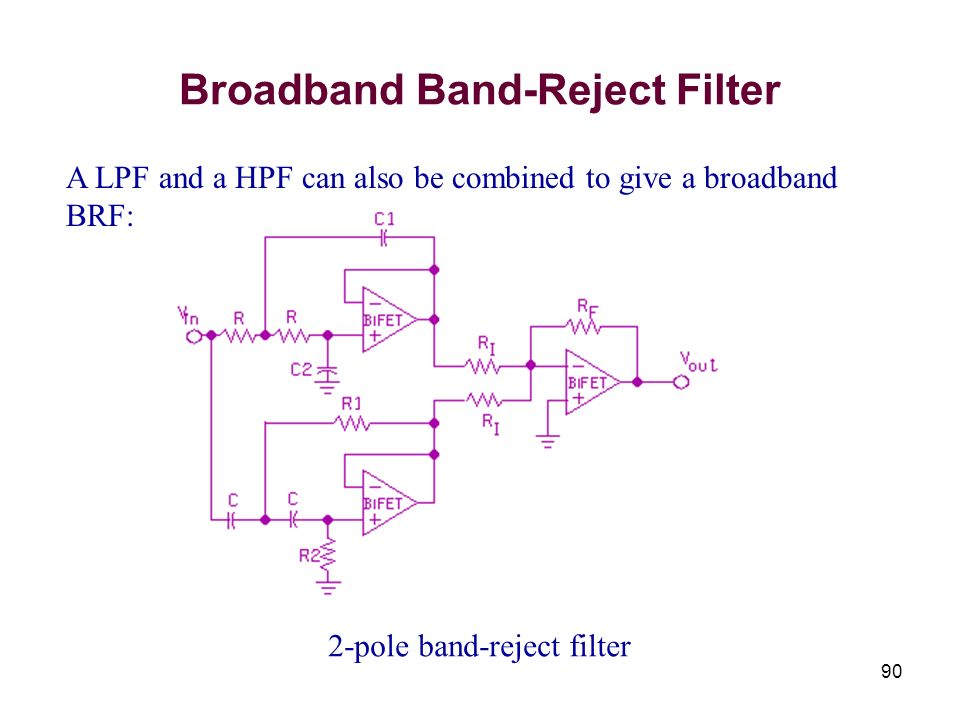 Broadband Band-Reject Filter