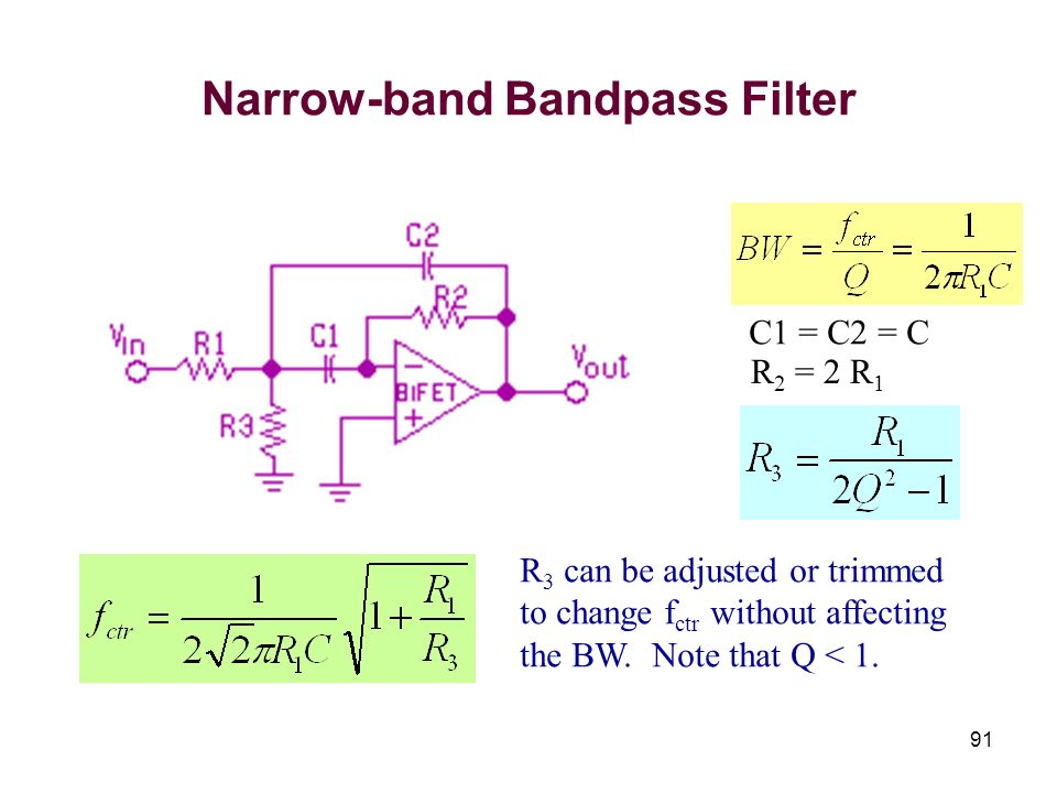 Narrow-band Bandpass Filter