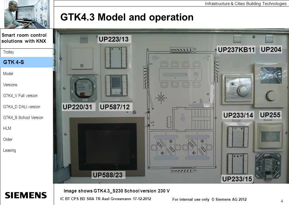 GTK4.3 Model and operation