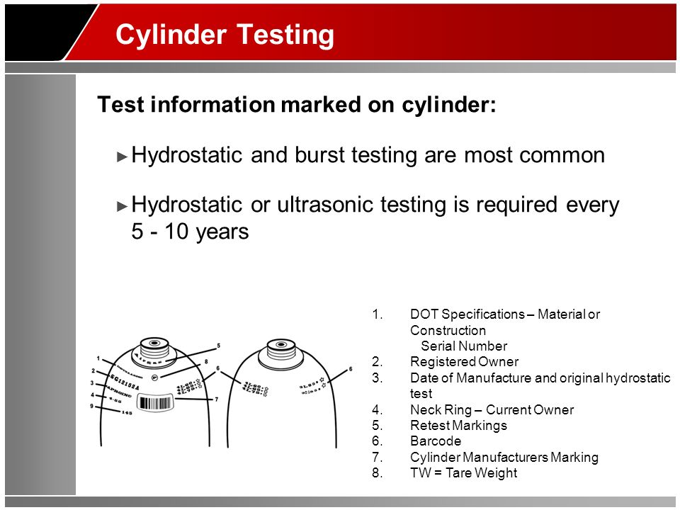Cylinder Testing Test information marked on cylinder: