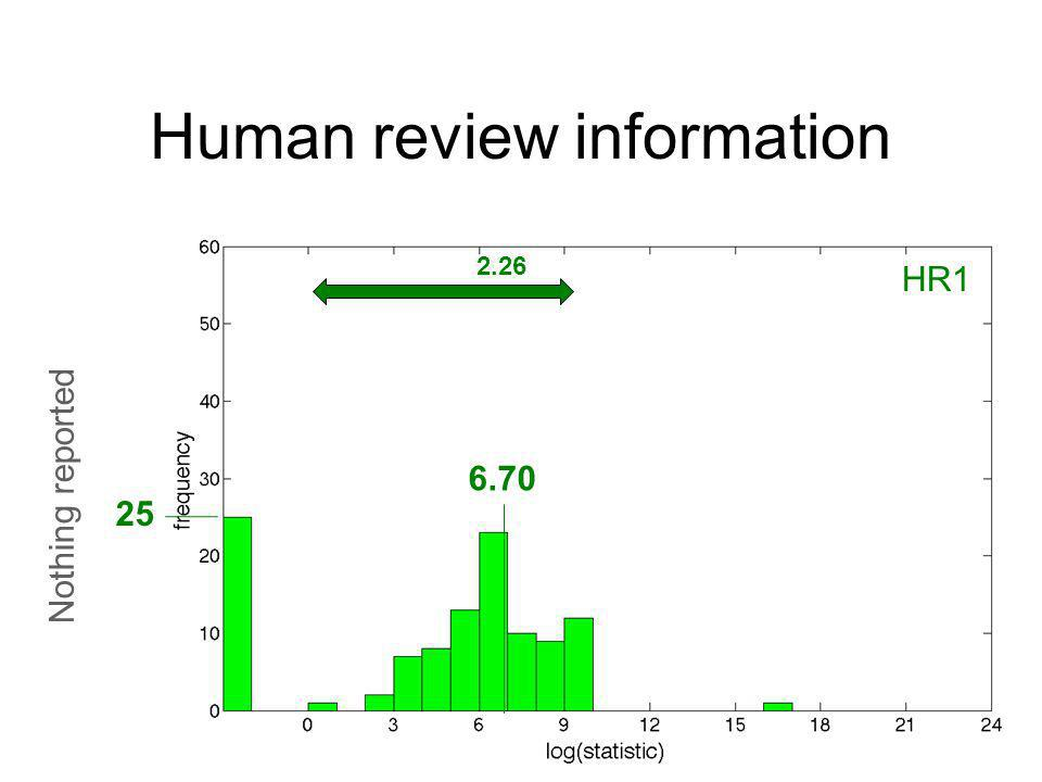 Human review information