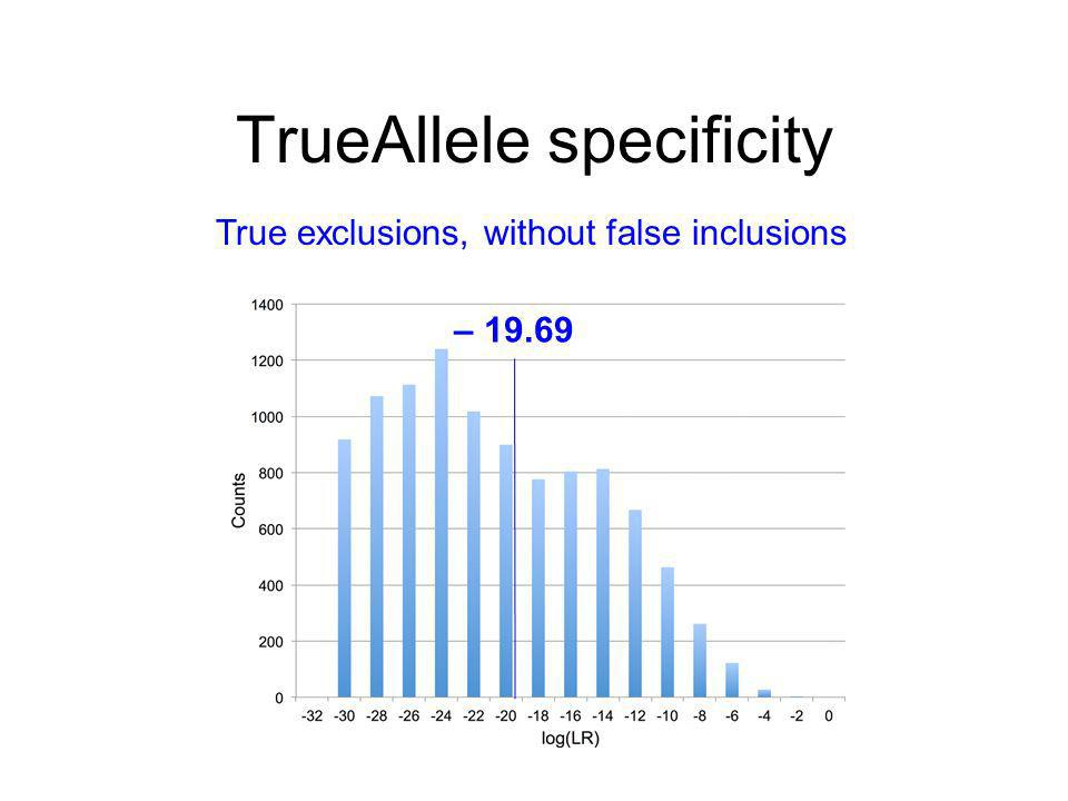 TrueAllele specificity