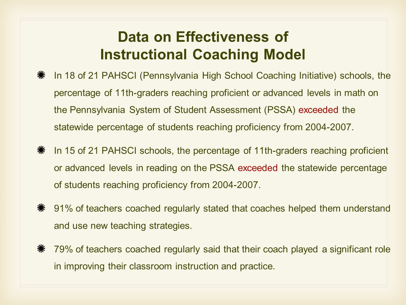 Data on Effectiveness of Instructional Coaching Model