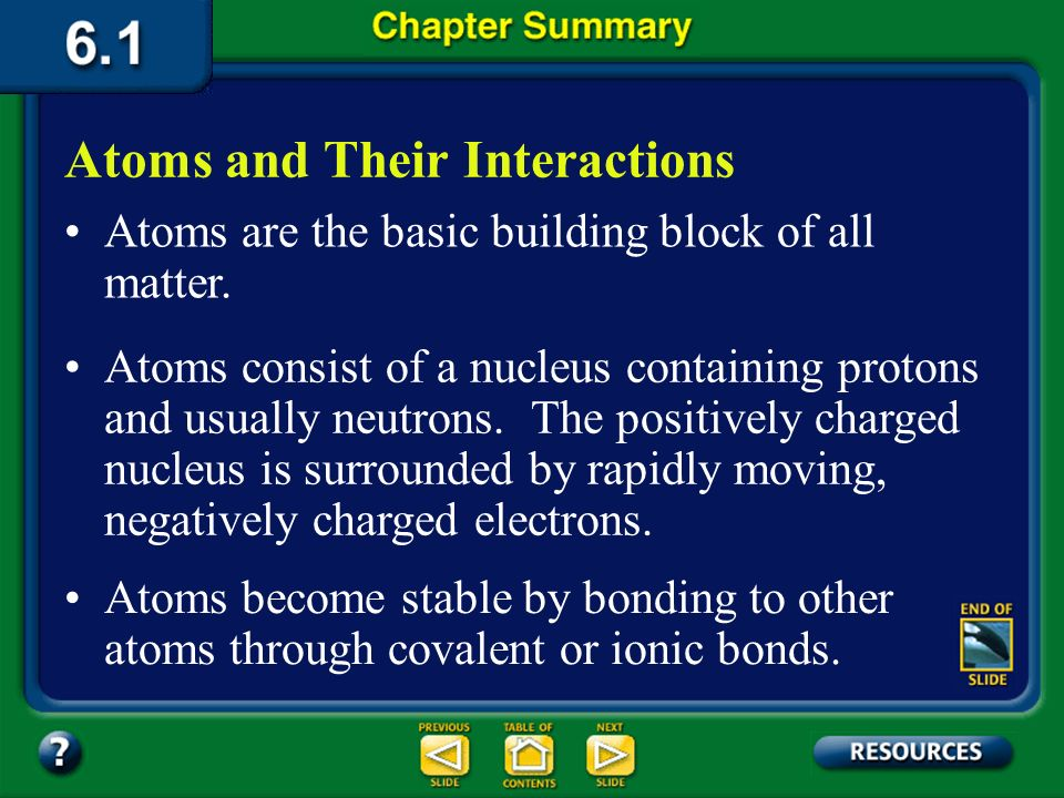 Atoms and Their Interactions