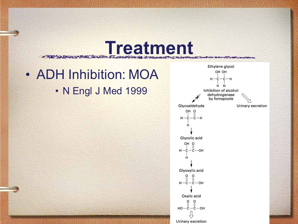 Treatment ADH Inhibition: MOA N Engl J Med 1999