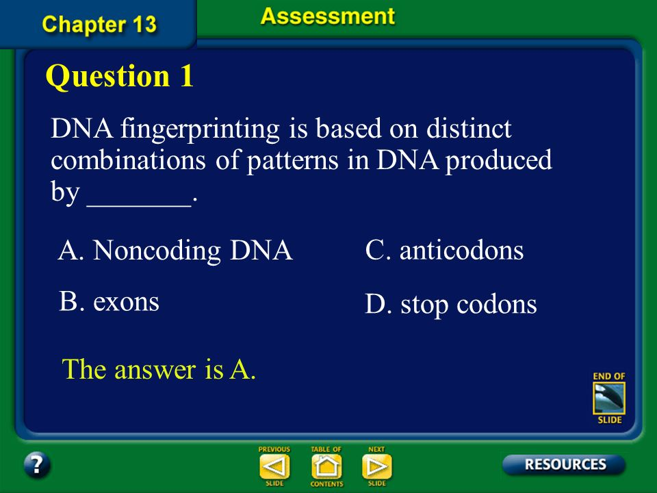 Question 1 DNA fingerprinting is based on distinct combinations of patterns in DNA produced by _______.