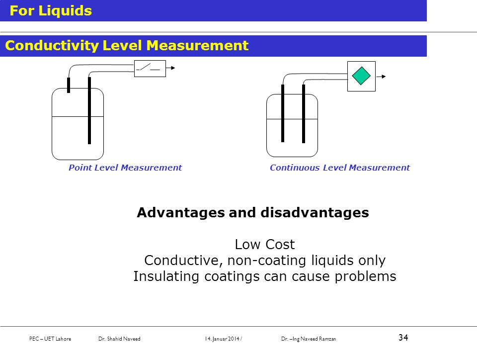 Point Level Measurement Continuous Level Measurement