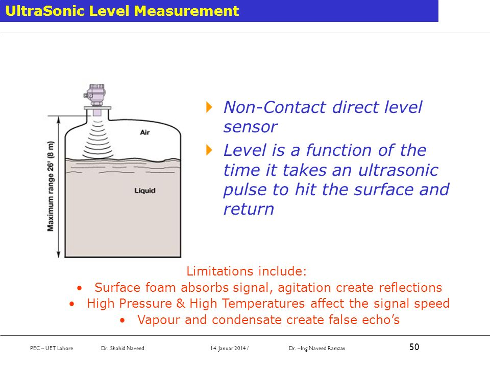 Non-Contact direct level sensor