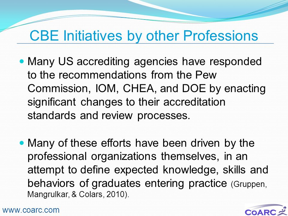 CBE Initiatives by other Professions