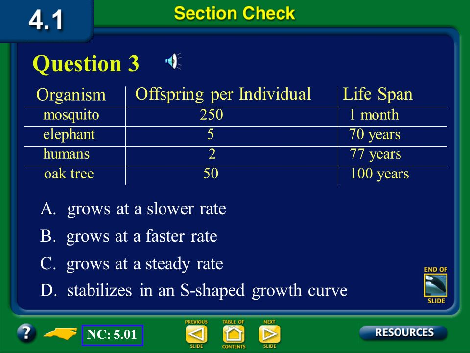 Question 3 Organism Offspring per Individual Life Span