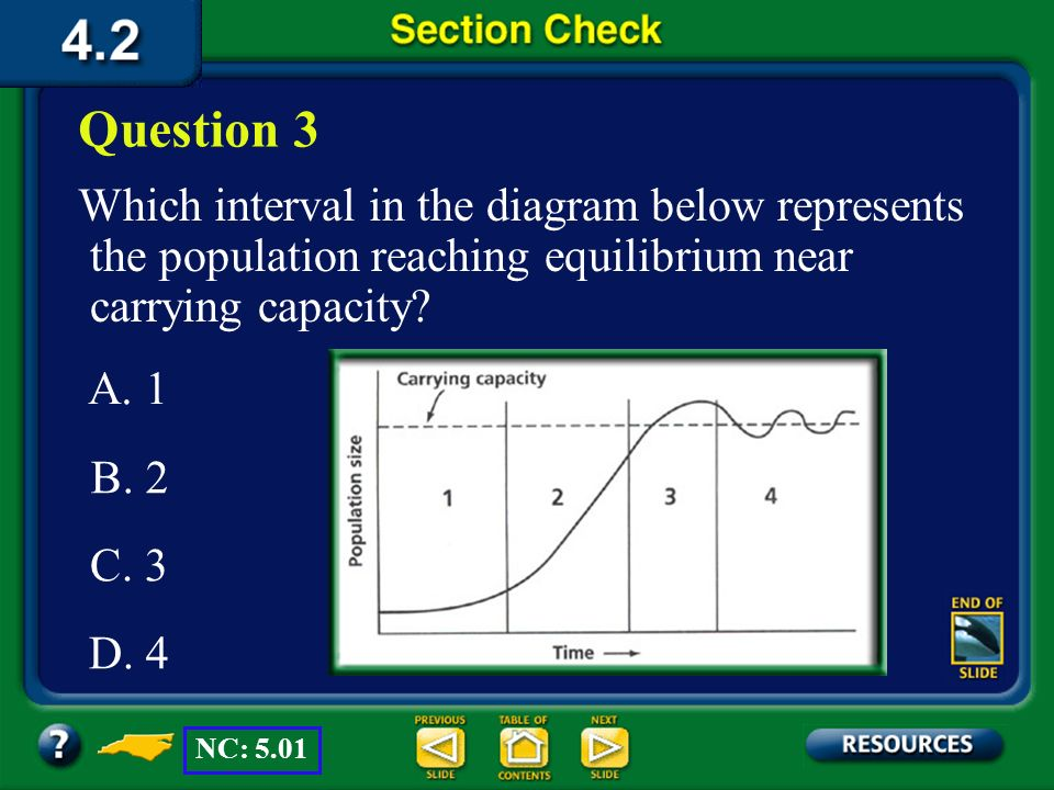Question 3 Which interval in the diagram below represents the population reaching equilibrium near carrying capacity