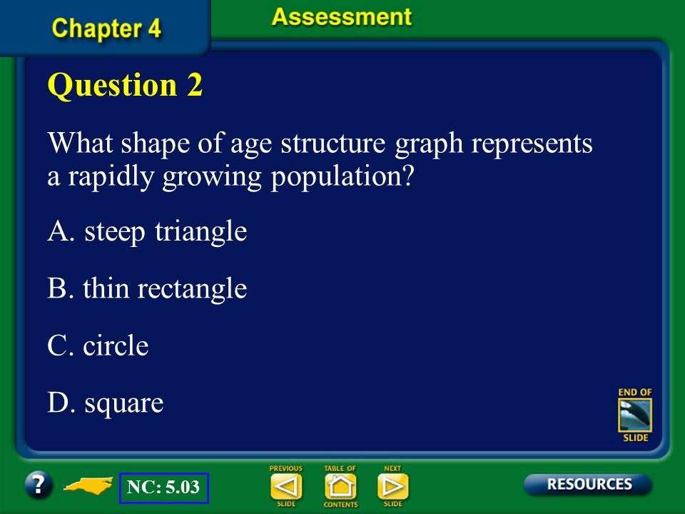 Question 2 What shape of age structure graph represents a rapidly growing population A. steep triangle.