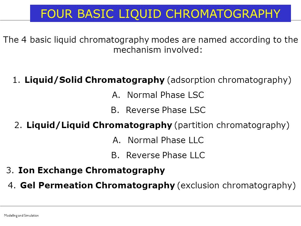 FOUR BASIC LIQUID CHROMATOGRAPHY