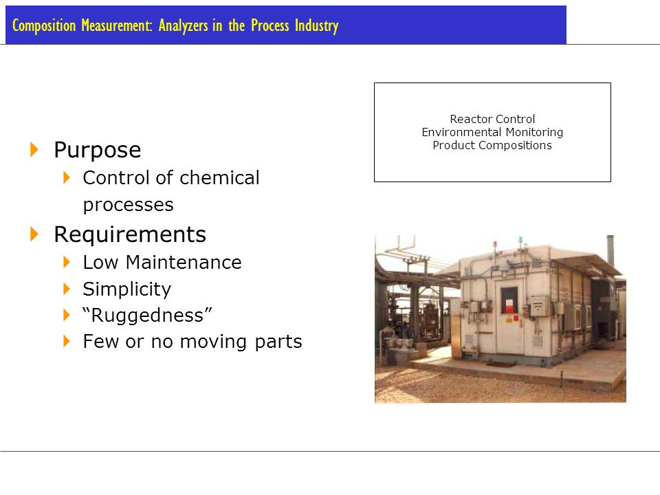 Composition Measurement: Analyzers in the Process Industry