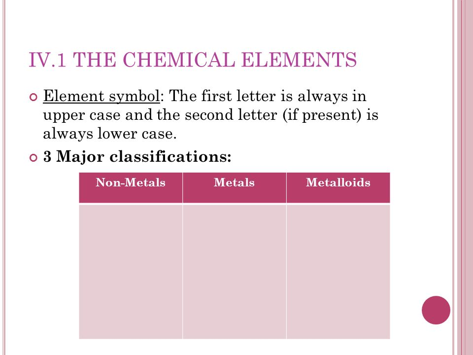 IV.1 The Chemical Elements