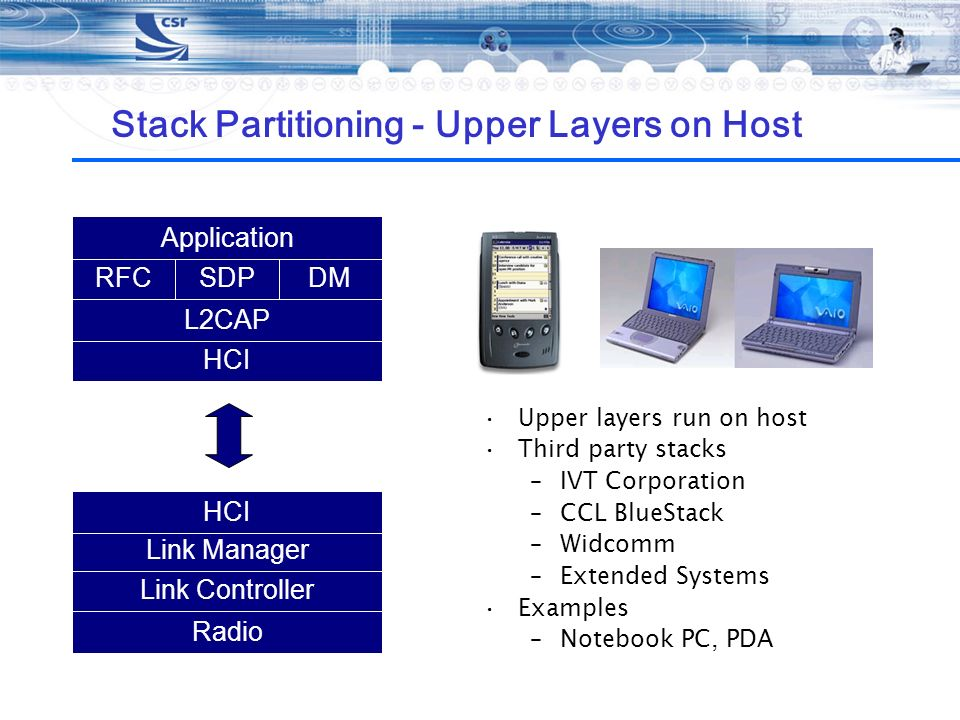 Stack Partitioning - Upper Layers on Host