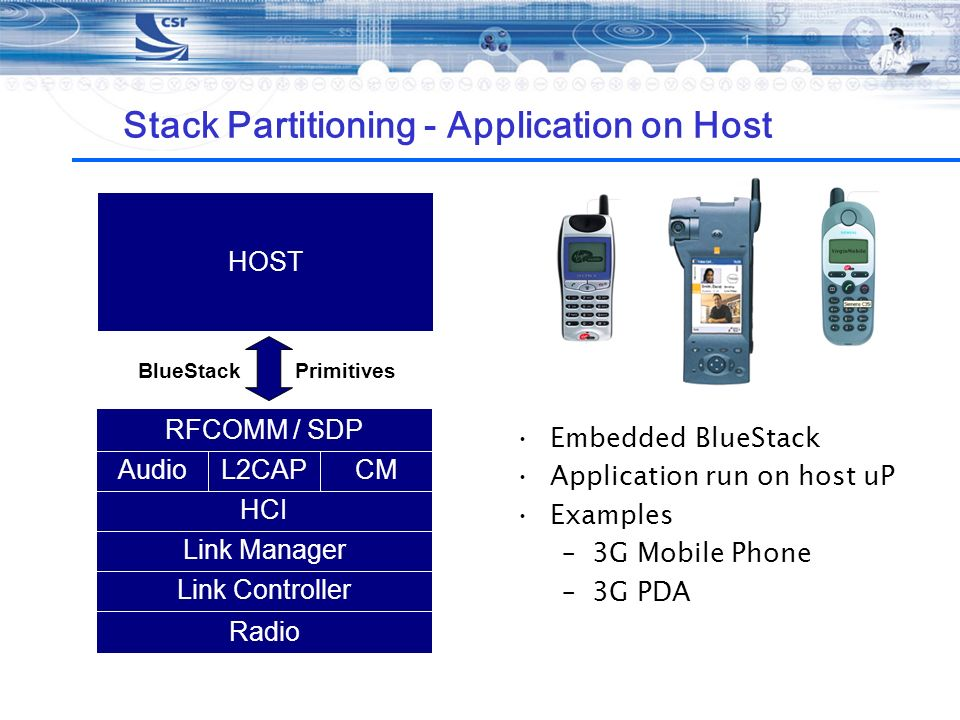 Stack Partitioning - Application on Host