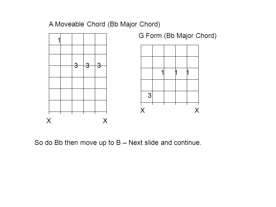 Caged Across – I IV and V The 3 principle chords in a major key ...