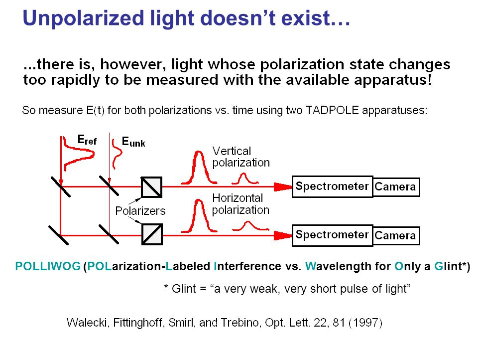 Unpolarized light doesn't exist…