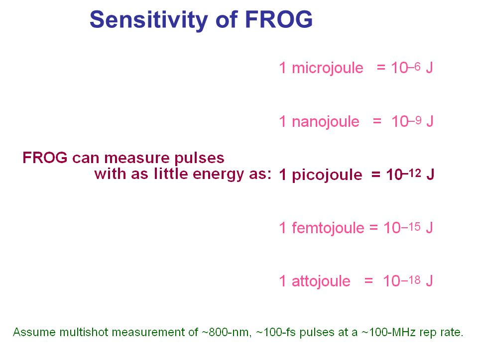 Sensitivity of FROG