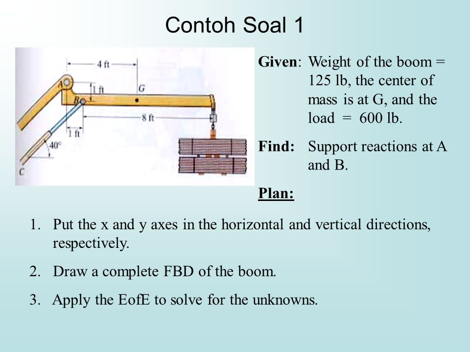 Contoh Soal 1 Given: Weight of the boom = 125 lb, the center of mass is at G, and the load = 600 lb.
