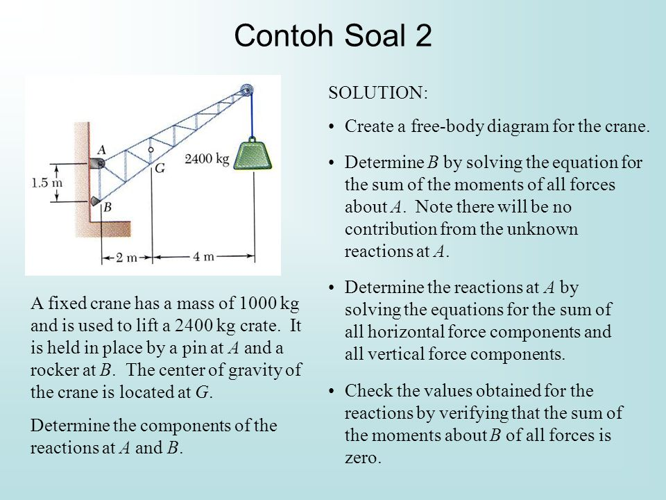 Contoh Soal 2 SOLUTION: Create a free-body diagram for the crane.