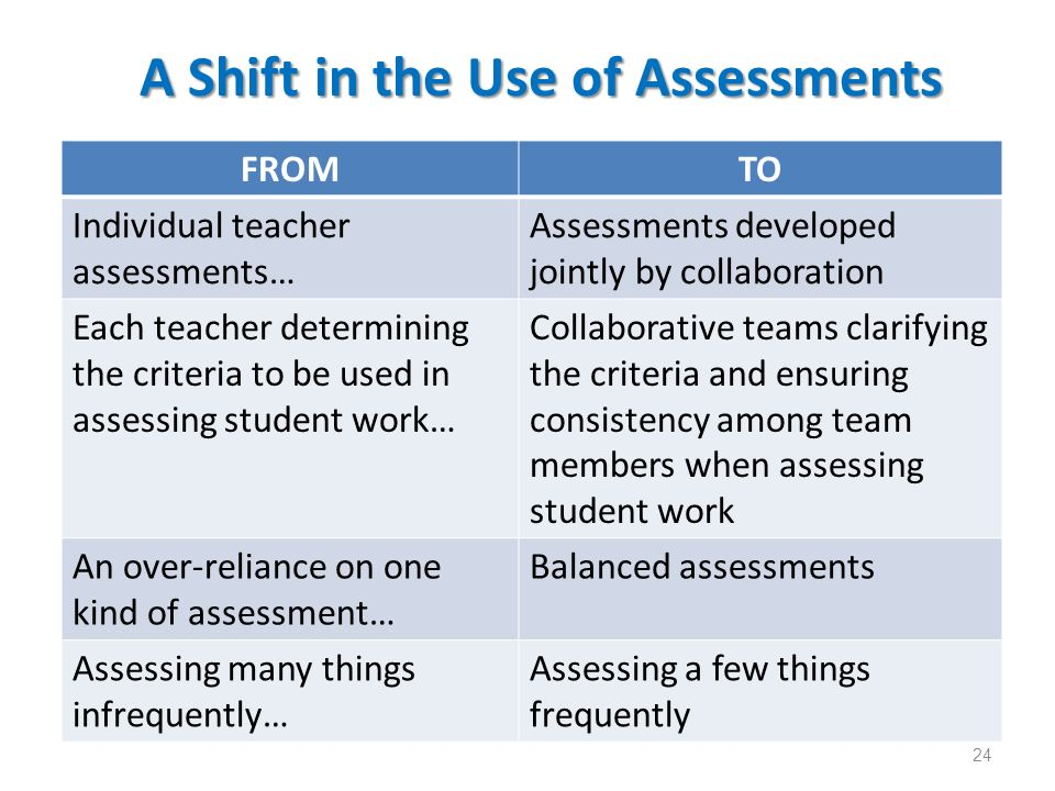 A Shift in the Use of Assessments