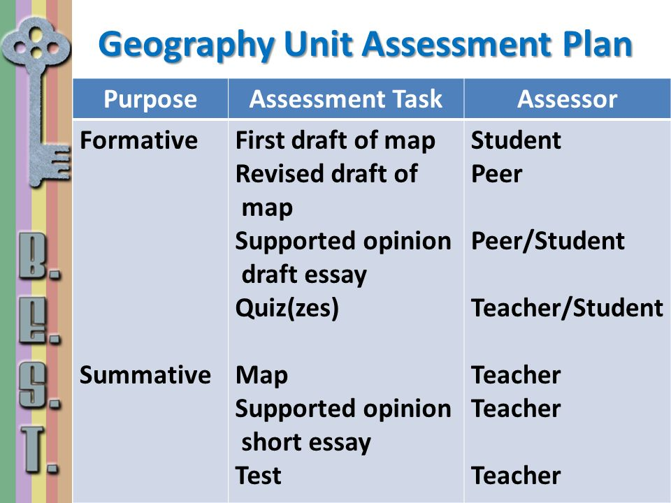 Geography Unit Assessment Plan
