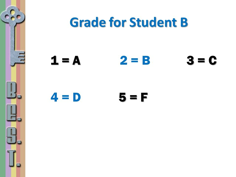 Grade for Student B 1 = A 2 = B 3 = C 4 = D 5 = F