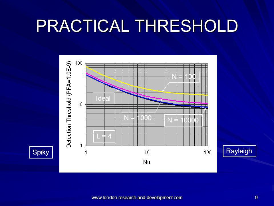 PRACTICAL THRESHOLD N = 100 Ideal N = 1000 N = 10000 L = 4 Rayleigh