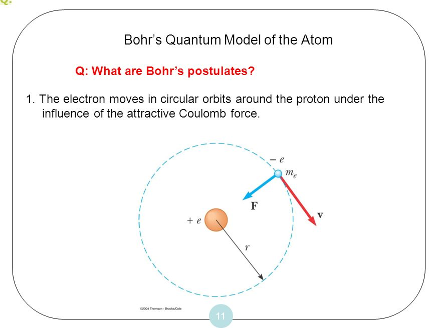 Bohr's Quantum Model of the Atom