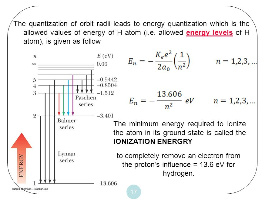 The quantization of orbit radii leads to energy quantization which is the allowed values of energy of H atom (i.e. allowed energy levels of H atom), is given as follow